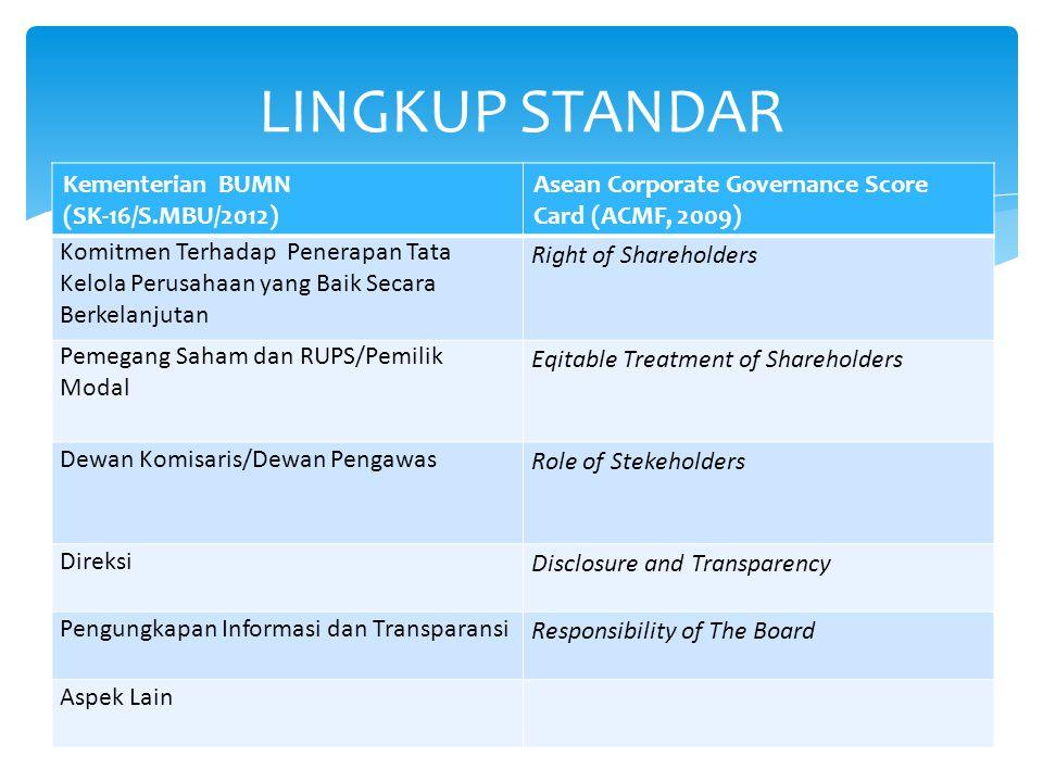 LINGKUP STANDAR Kementerian BUMN (SK-16/S.MBU/2012)
