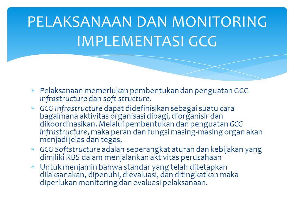 PELAKSANAAN DAN MONITORING IMPLEMENTASI GCG