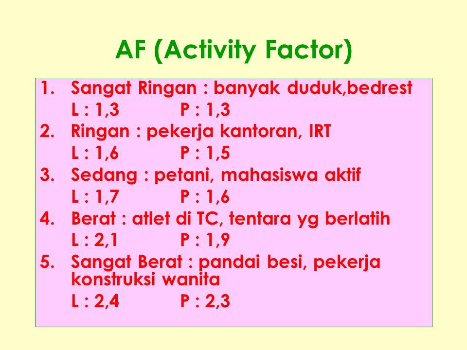 AF (Activity Factor) Sangat Ringan : banyak duduk,bedrest