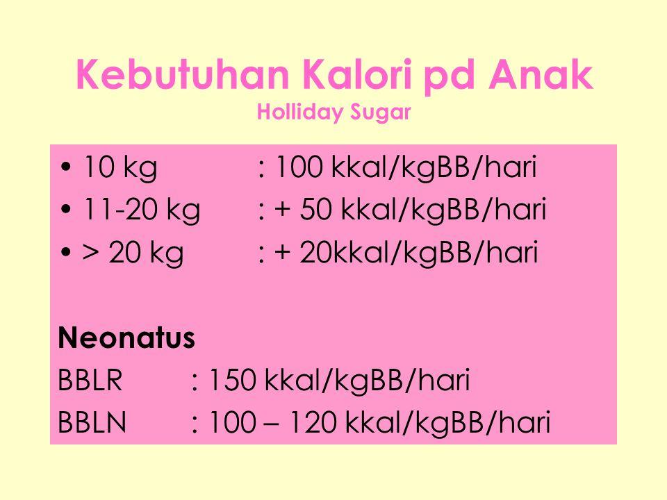 Kebutuhan Kalori pd Anak Holliday Sugar