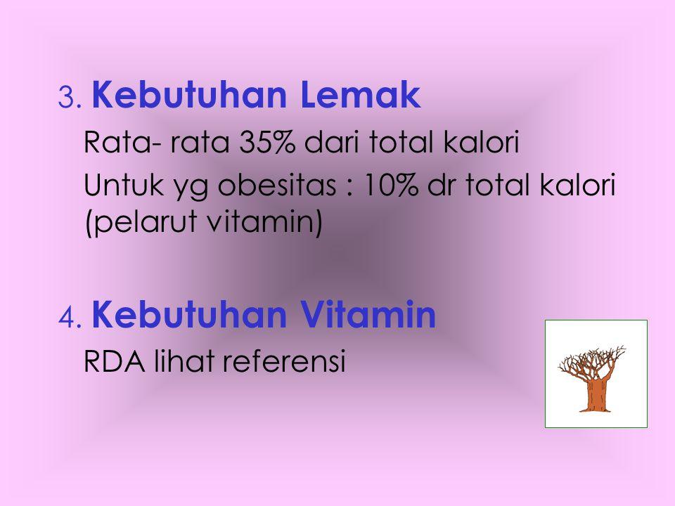 3. Kebutuhan Lemak Rata- rata 35% dari total kalori. Untuk yg obesitas : 10% dr total kalori (pelarut vitamin)