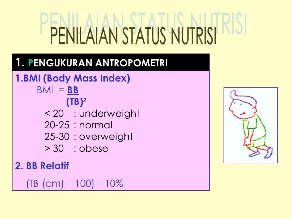 PENILAIAN STATUS NUTRISI