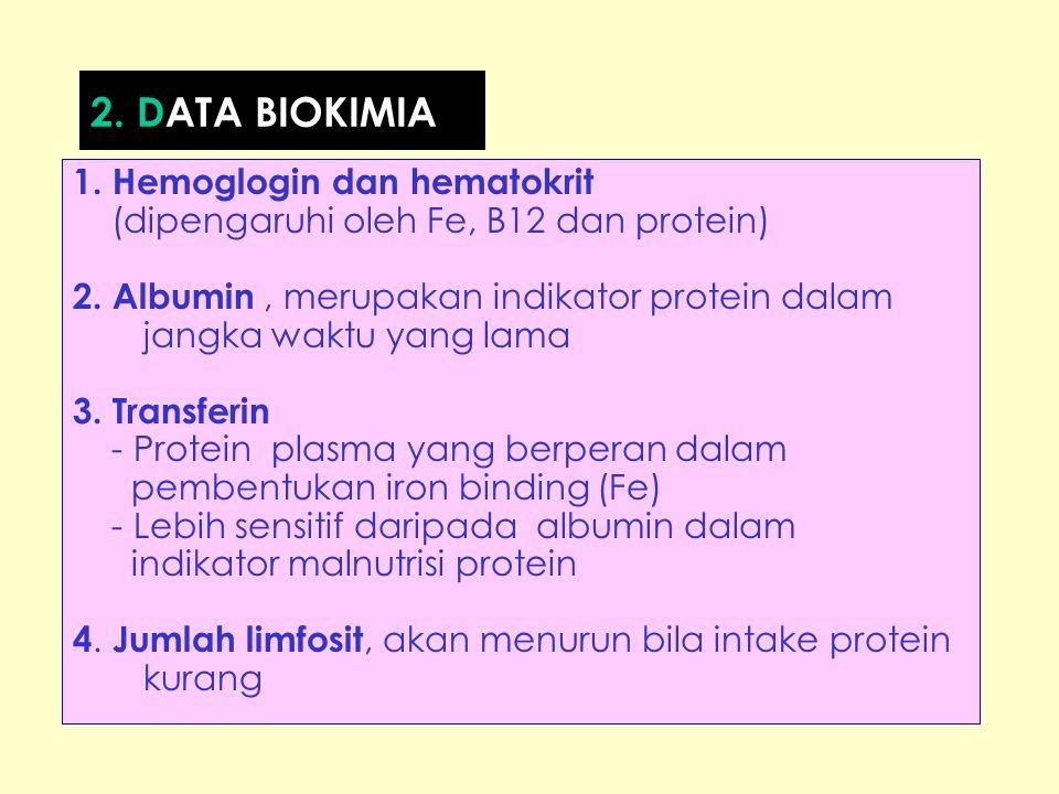 2. DATA BIOKIMIA 1. Hemoglogin dan hematokrit
