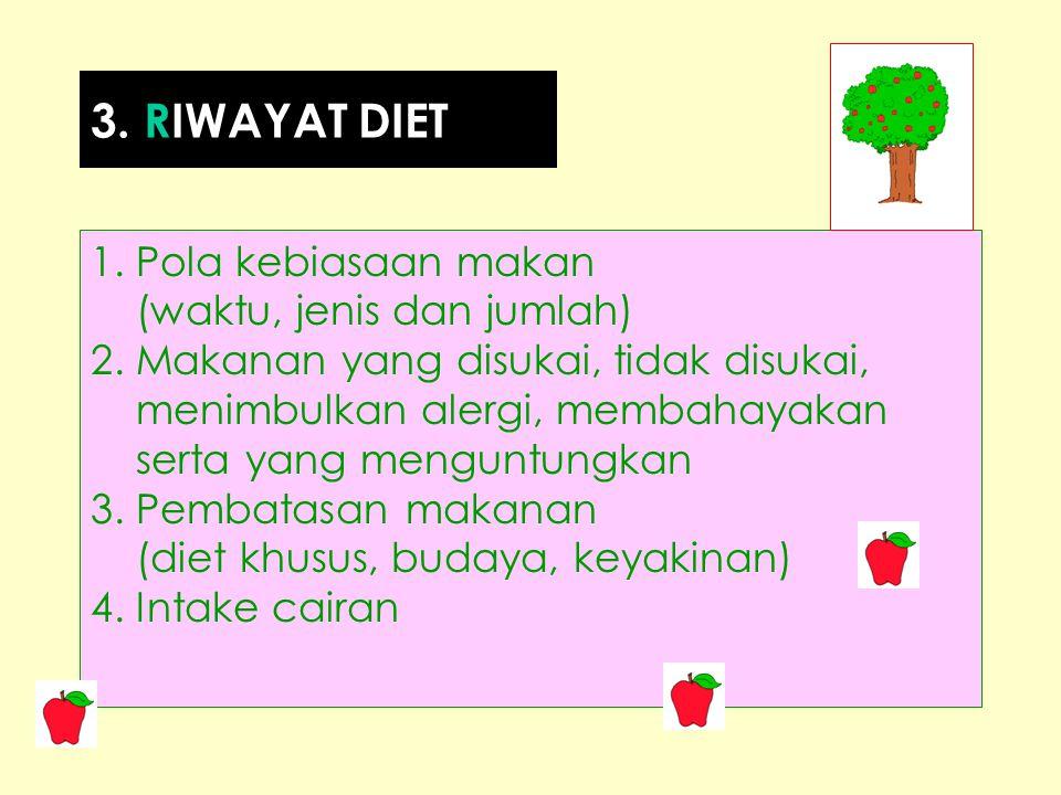 3. RIWAYAT DIET 1. Pola kebiasaan makan (waktu, jenis dan jumlah)