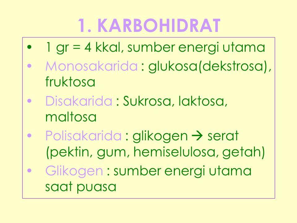 1. KARBOHIDRAT 1 gr = 4 kkal, sumber energi utama