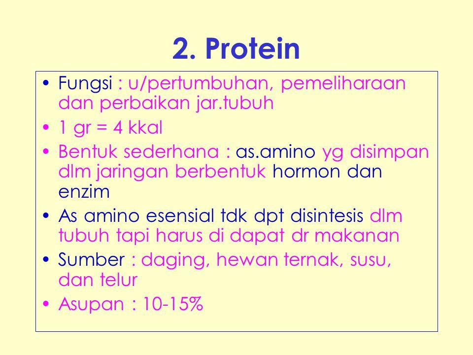 2. Protein Fungsi : u/pertumbuhan, pemeliharaan dan perbaikan jar.tubuh. 1 gr = 4 kkal.