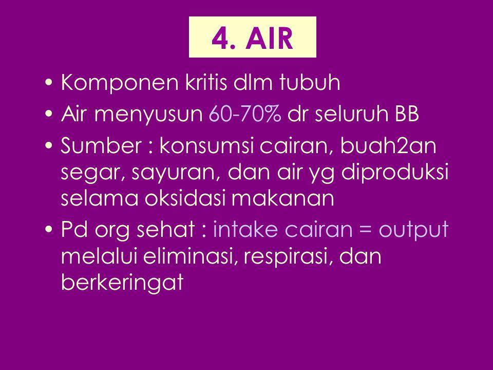 4. AIR Komponen kritis dlm tubuh Air menyusun 60-70% dr seluruh BB
