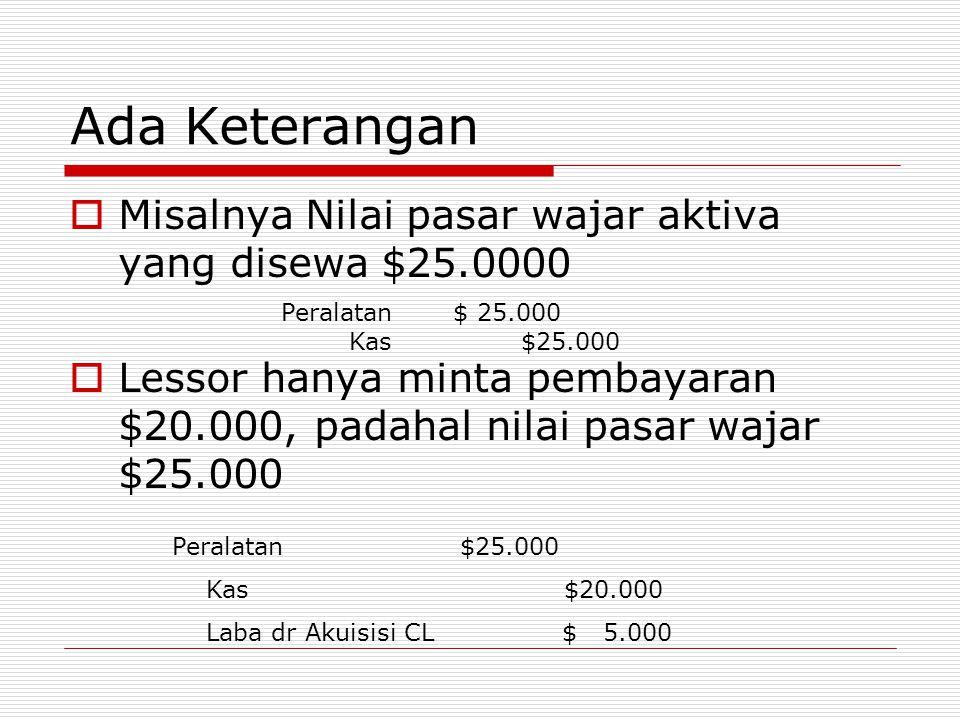Ada Keterangan Misalnya Nilai pasar wajar aktiva yang disewa $25.0000