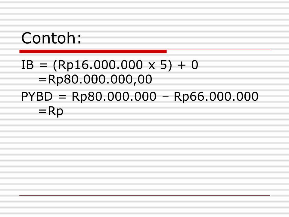 Contoh: IB = (Rp16.000.000 x 5) + 0 =Rp80.000.000,00 PYBD = Rp80.000.000 – Rp66.000.000 =Rp
