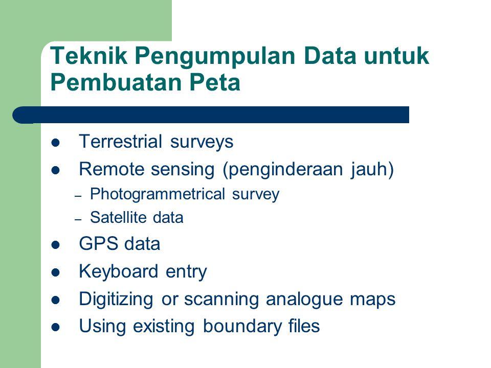 Teknik Pengumpulan Data untuk Pembuatan Peta