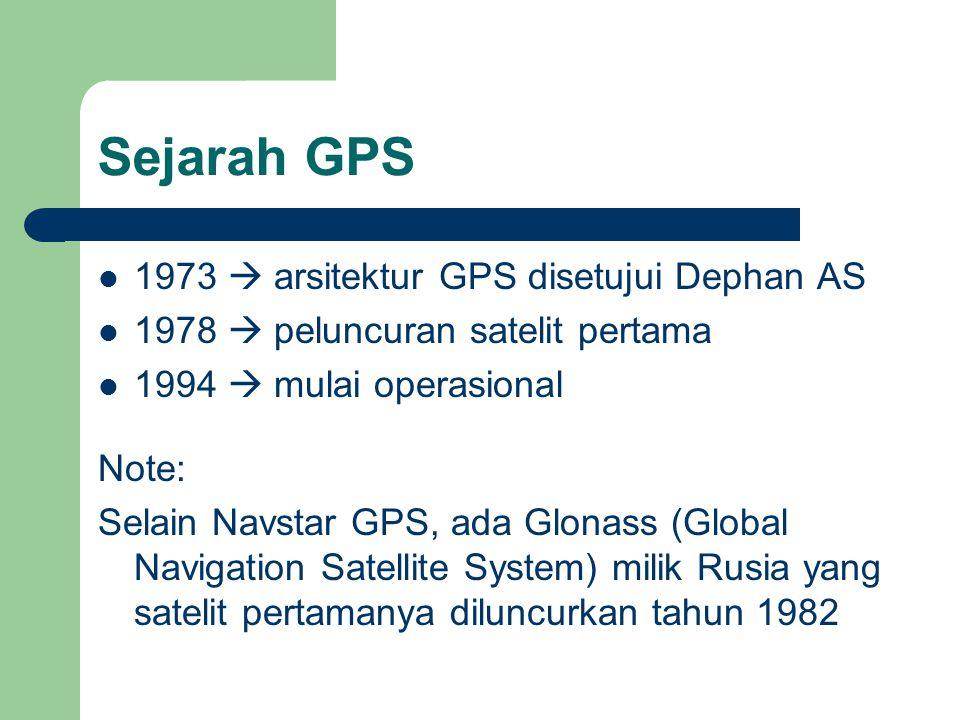 Sejarah GPS 1973  arsitektur GPS disetujui Dephan AS