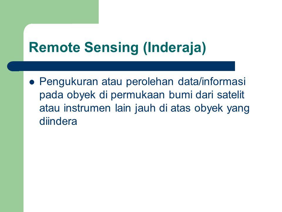 Remote Sensing (Inderaja)