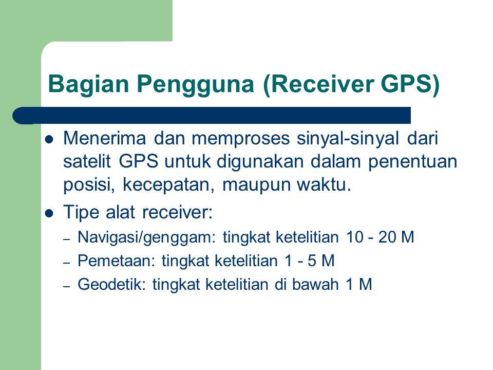 Bagian Pengguna (Receiver GPS)