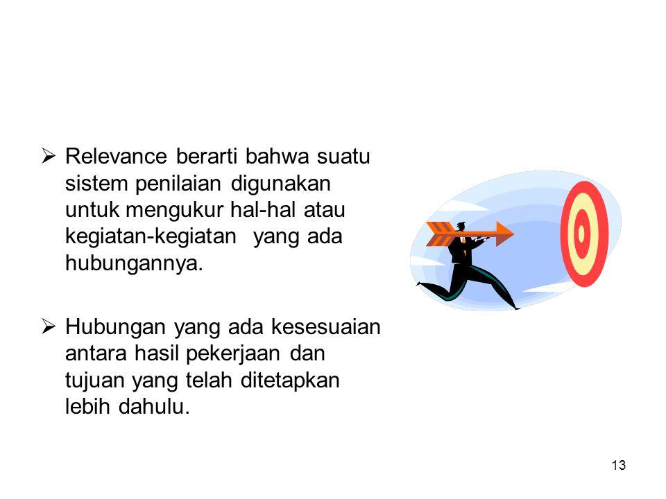 Relevance berarti bahwa suatu sistem penilaian digunakan untuk mengukur hal-hal atau kegiatan-kegiatan yang ada hubungannya.