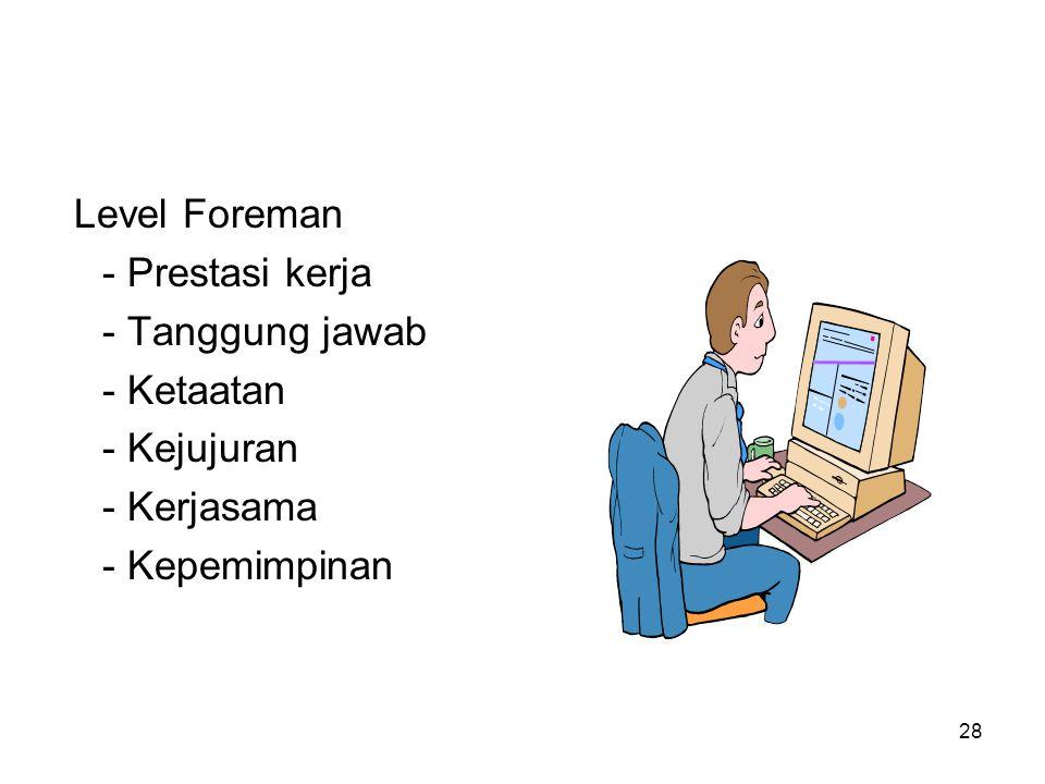 Level Foreman - Prestasi kerja - Tanggung jawab - Ketaatan - Kejujuran - Kerjasama - Kepemimpinan