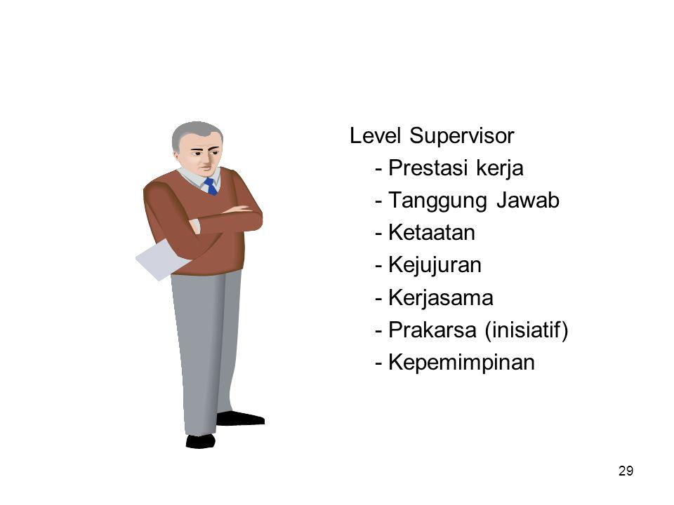 Level Supervisor - Prestasi kerja. - Tanggung Jawab. - Ketaatan. - Kejujuran. - Kerjasama. - Prakarsa (inisiatif)