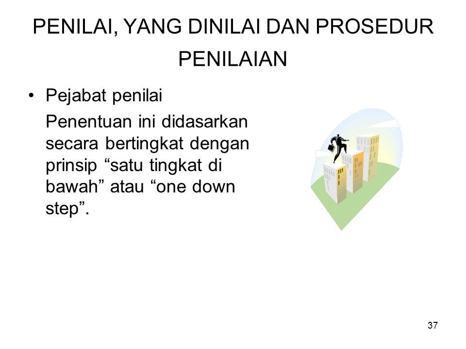 PENILAI, YANG DINILAI DAN PROSEDUR PENILAIAN