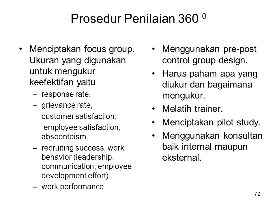 Prosedur Penilaian 360 0 Menciptakan focus group. Ukuran yang digunakan untuk mengukur keefektifan yaitu.