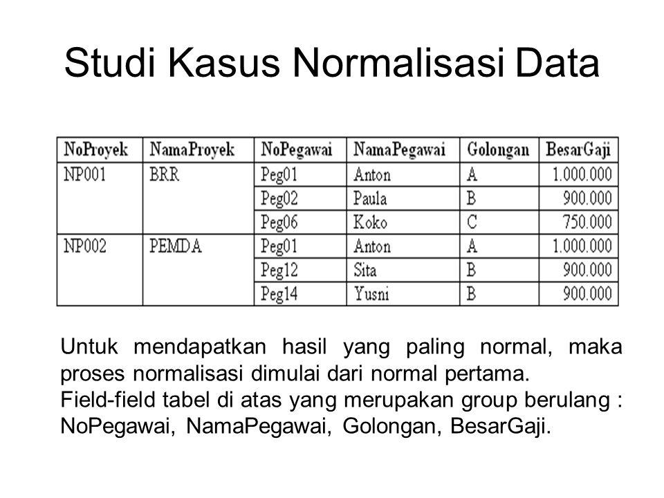 Studi Kasus Normalisasi Data