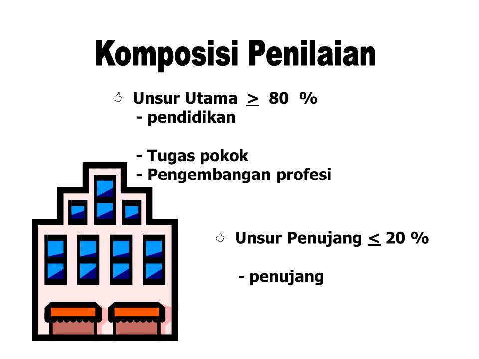 Komposisi Penilaian Unsur Utama > 80 % - pendidikan - Tugas pokok