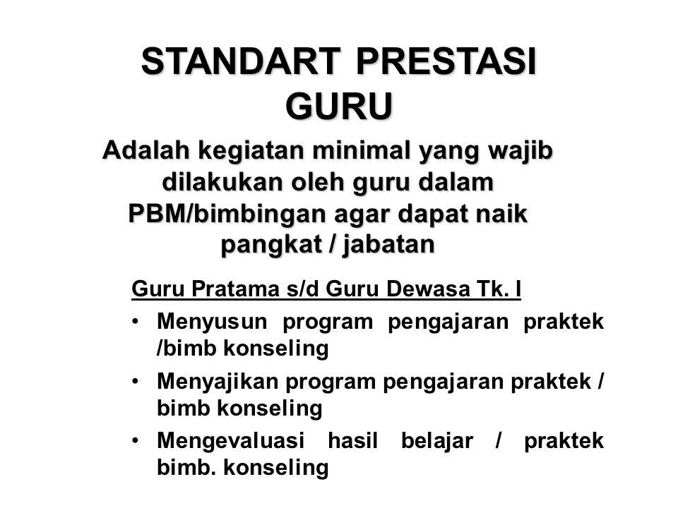 STANDART PRESTASI GURU