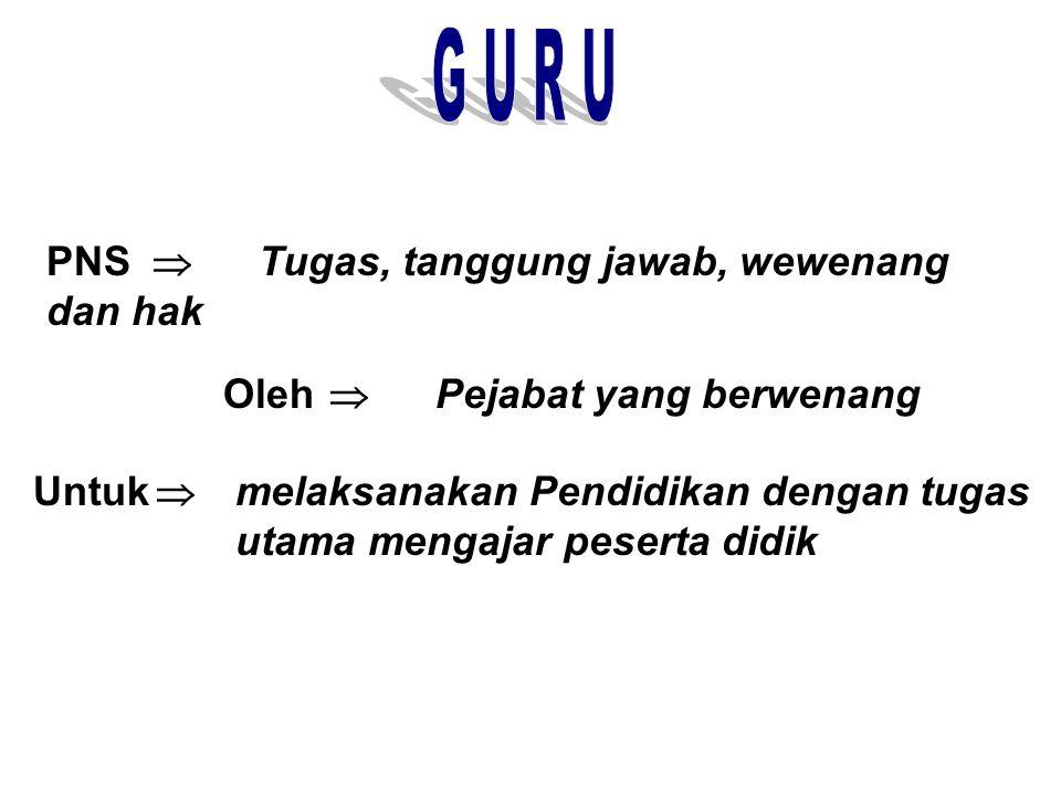G U R U PNS  Tugas, tanggung jawab, wewenang dan hak. Oleh  Pejabat yang berwenang.