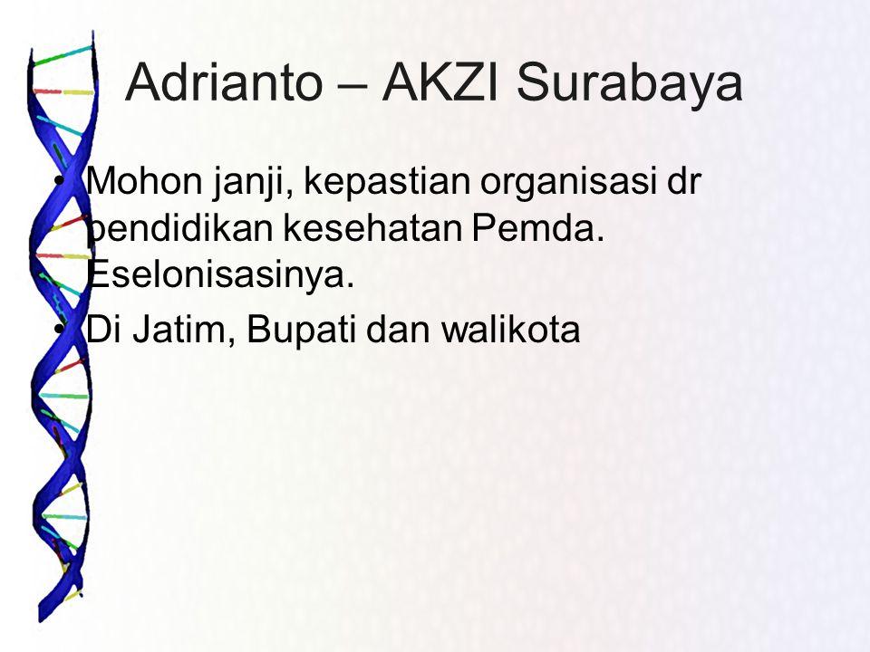 Adrianto – AKZI Surabaya