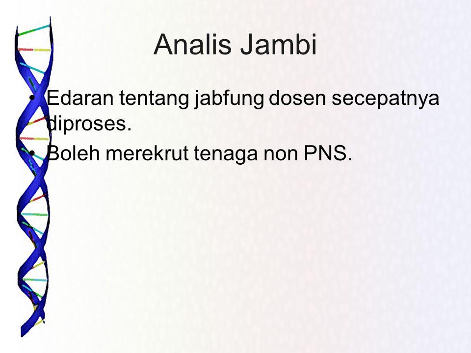 Analis Jambi Edaran tentang jabfung dosen secepatnya diproses.