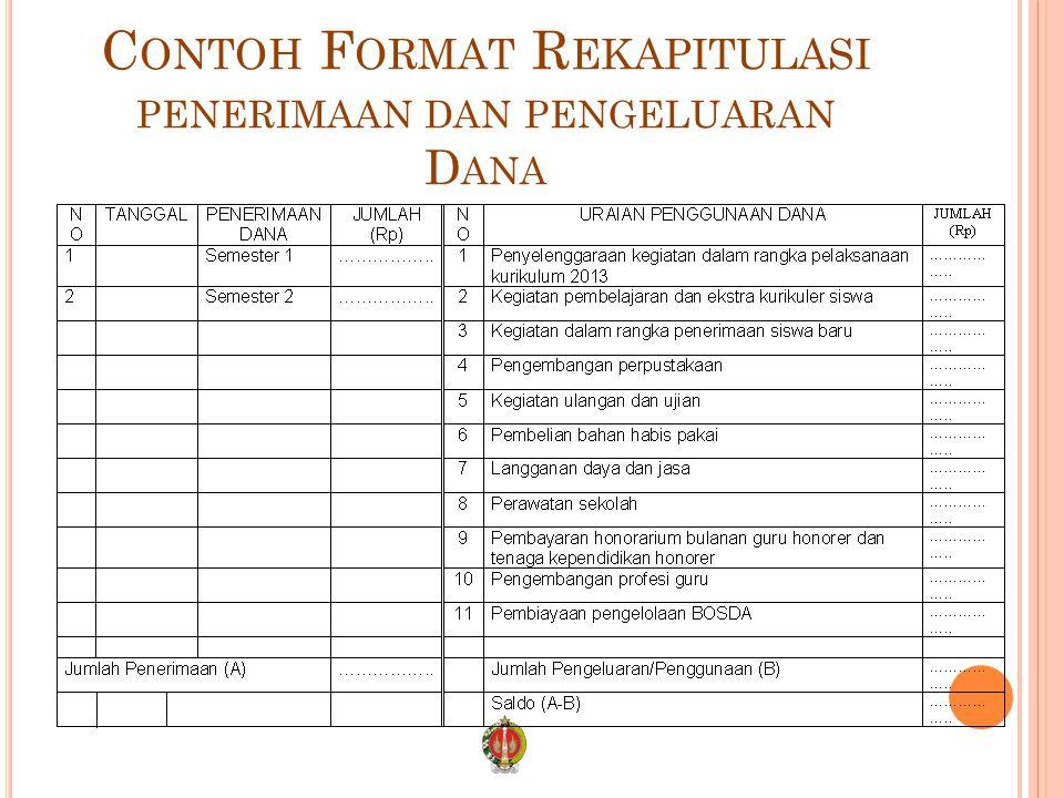 Contoh Format Rekapitulasi penerimaan dan pengeluaran Dana