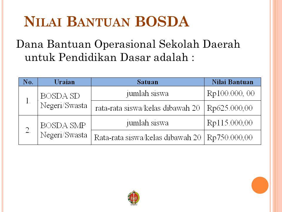 Nilai Bantuan BOSDA Dana Bantuan Operasional Sekolah Daerah untuk Pendidikan Dasar adalah :