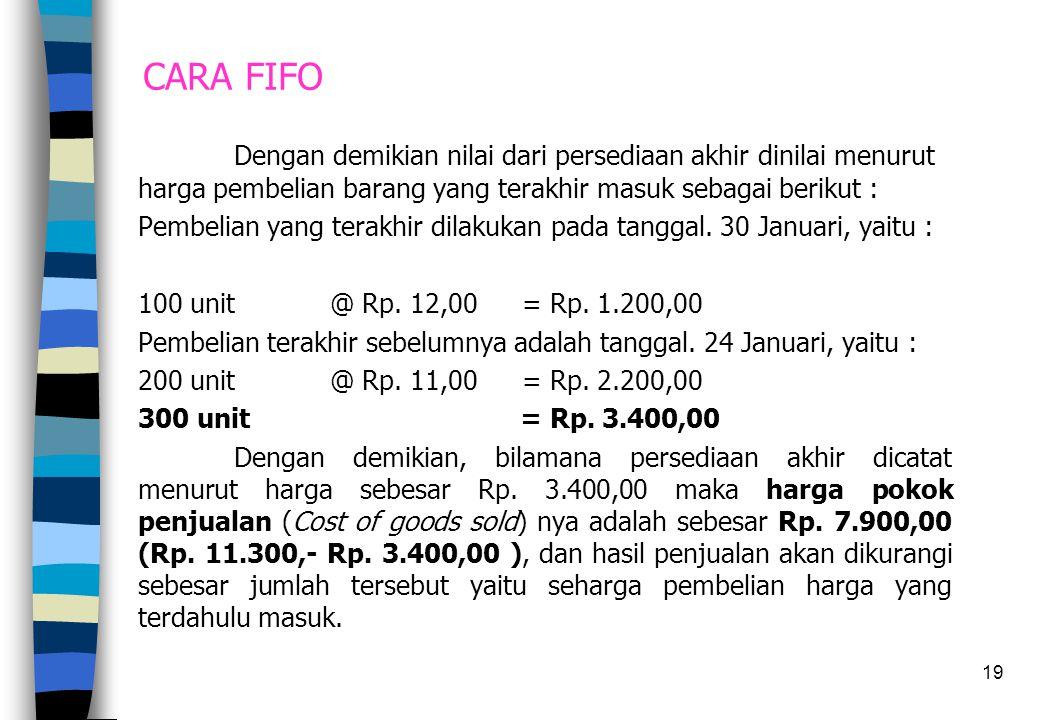 CARA FIFO Dengan demikian nilai dari persediaan akhir dinilai menurut harga pembelian barang yang terakhir masuk sebagai berikut :