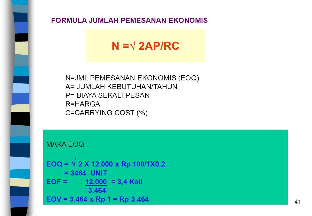 N = 2AP/RC FORMULA JUMLAH PEMESANAN EKONOMIS