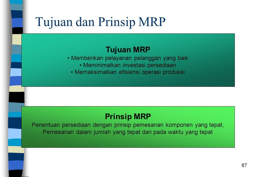 Tujuan dan Prinsip MRP Tujuan MRP Prinsip MRP