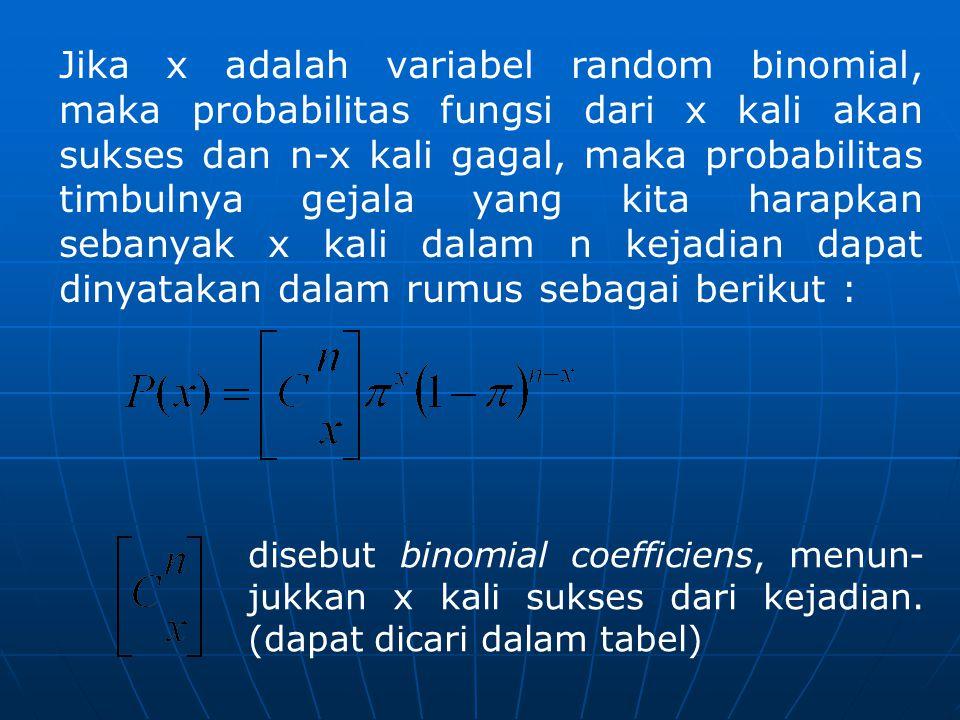 Jika x adalah variabel random binomial, maka probabilitas fungsi dari x kali akan sukses dan n-x kali gagal, maka probabilitas timbulnya gejala yang kita harapkan sebanyak x kali dalam n kejadian dapat dinyatakan dalam rumus sebagai berikut :