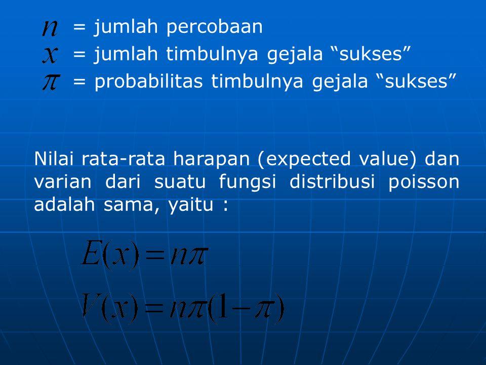 = jumlah percobaan = jumlah timbulnya gejala sukses = probabilitas timbulnya gejala sukses