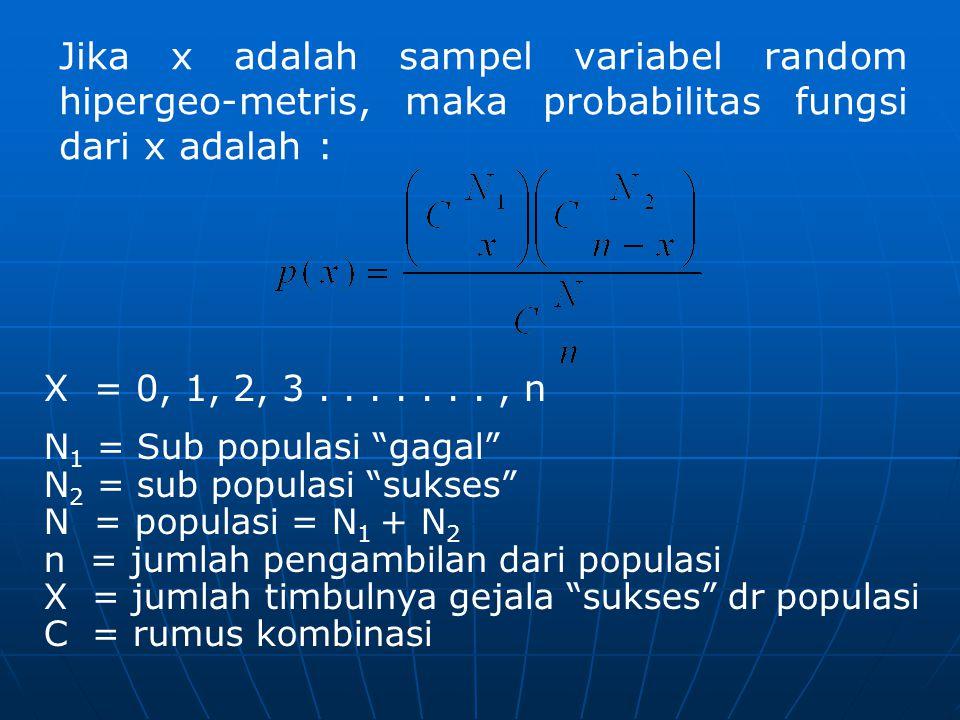 Jika x adalah sampel variabel random hipergeo-metris, maka probabilitas fungsi dari x adalah :