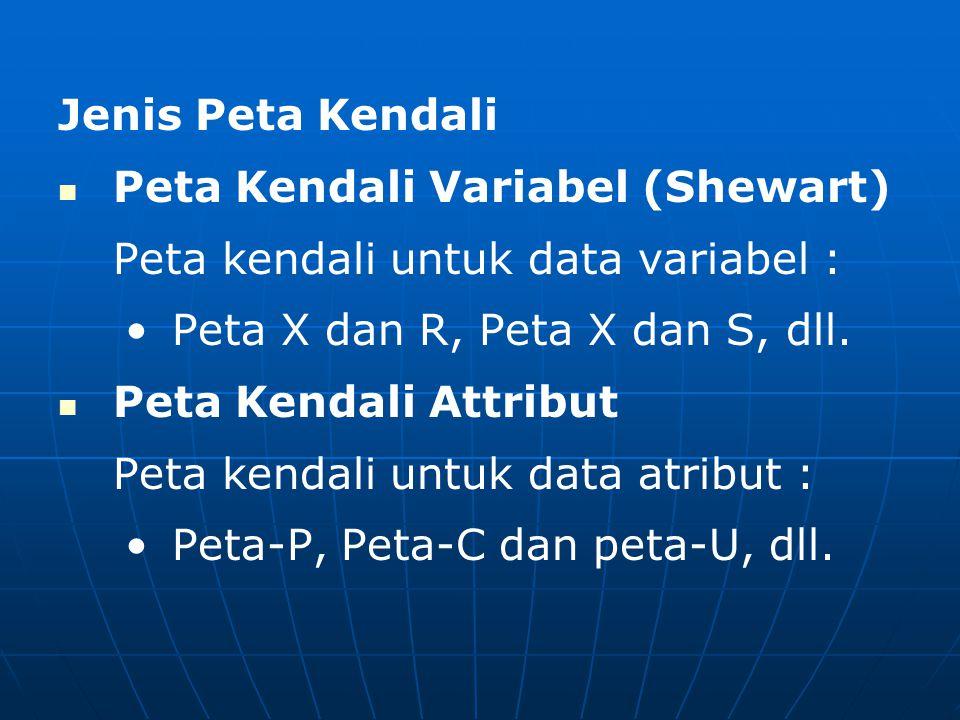 Jenis Peta Kendali Peta Kendali Variabel (Shewart) Peta kendali untuk data variabel : Peta X dan R, Peta X dan S, dll.