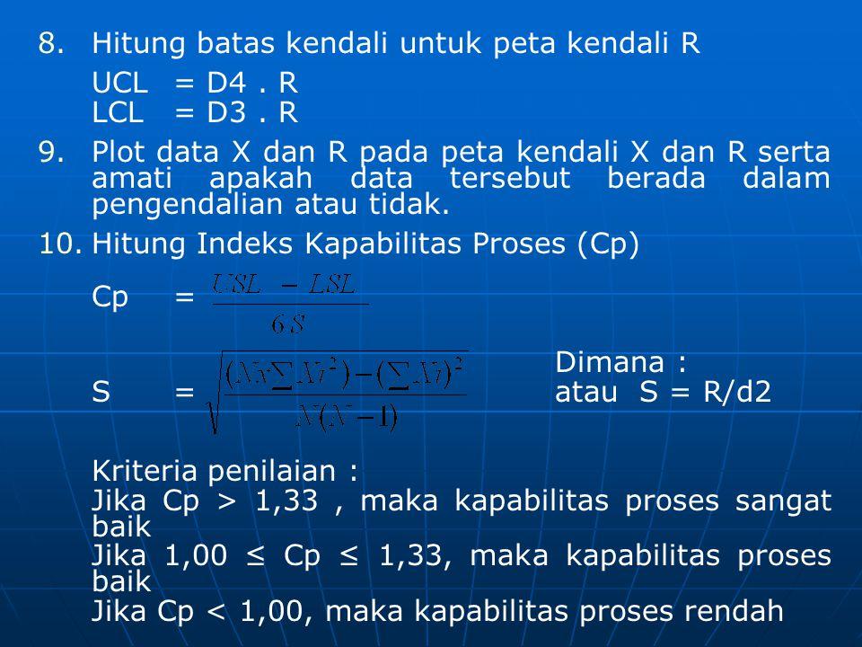 Hitung batas kendali untuk peta kendali R