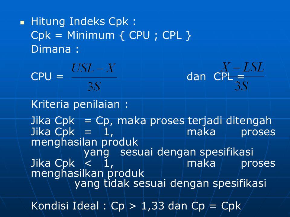 Hitung Indeks Cpk : Cpk = Minimum { CPU ; CPL } Dimana : CPU = dan CPL = Kriteria penilaian :