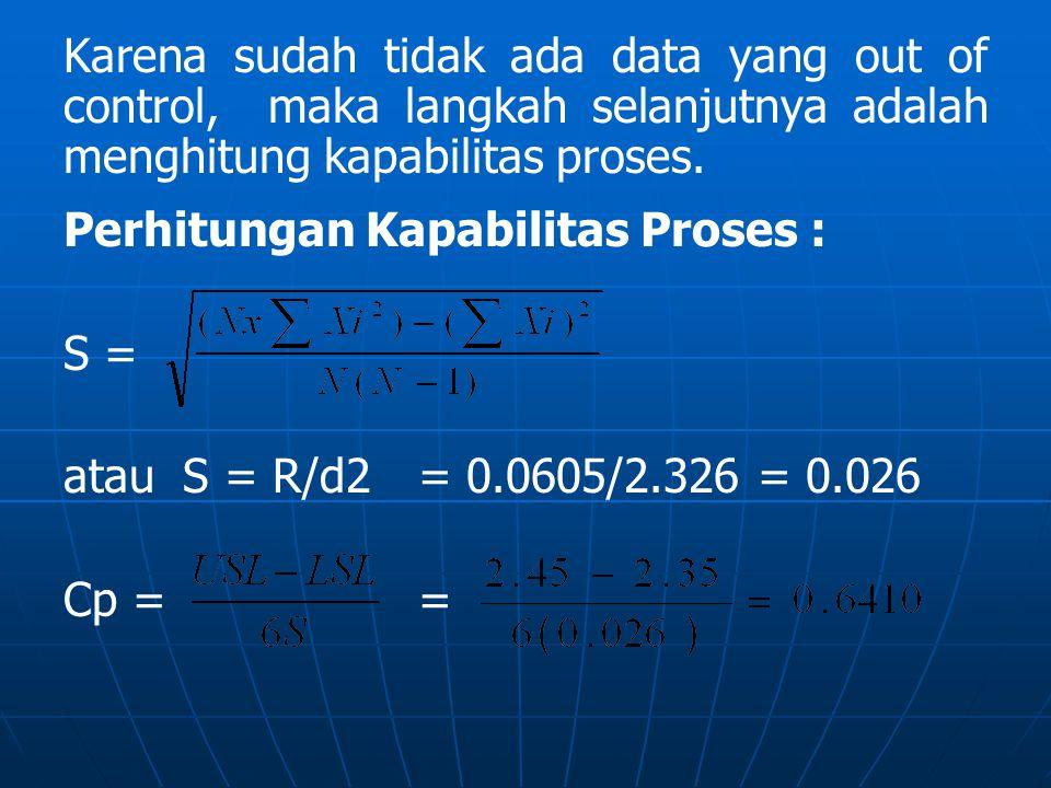 Karena sudah tidak ada data yang out of control, maka langkah selanjutnya adalah menghitung kapabilitas proses.