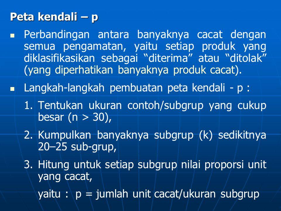 Peta kendali – p