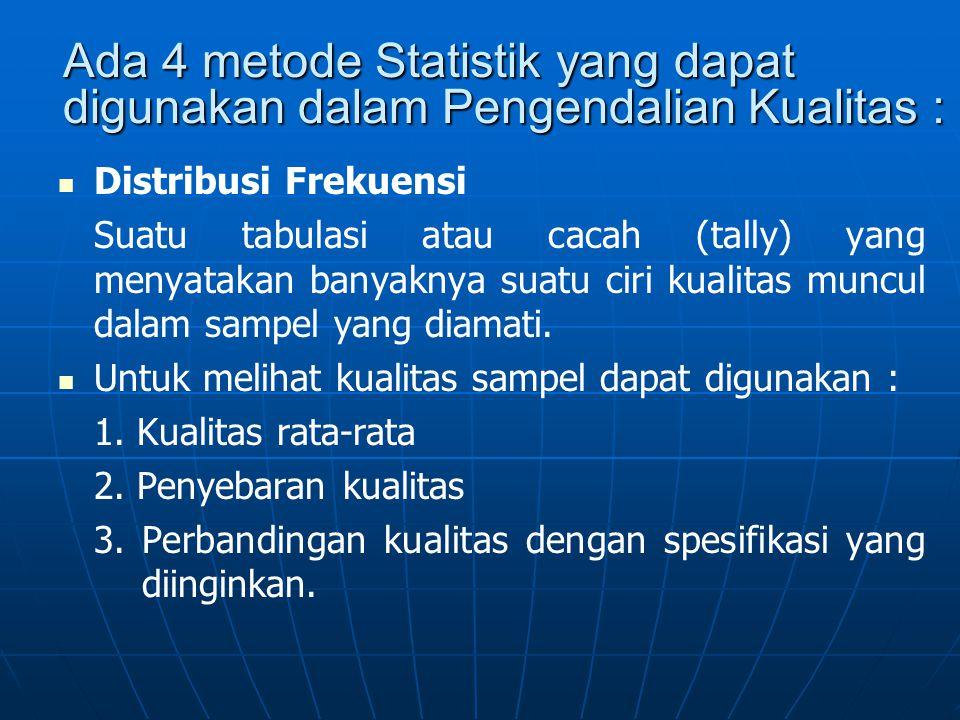 Ada 4 metode Statistik yang dapat digunakan dalam Pengendalian Kualitas :