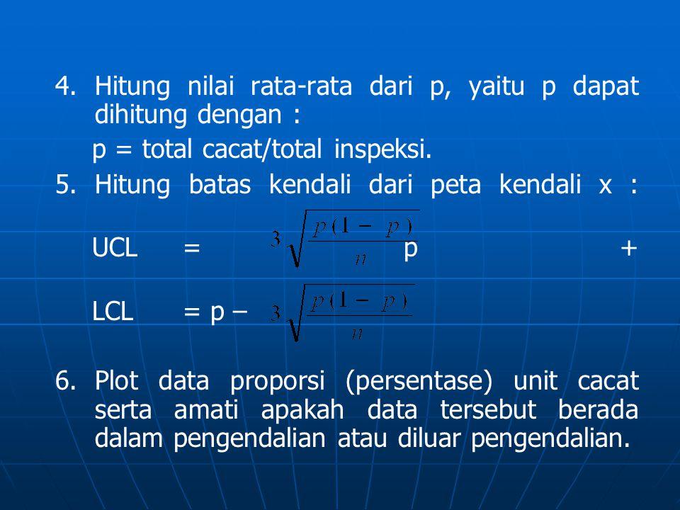 Hitung nilai rata-rata dari p, yaitu p dapat dihitung dengan :