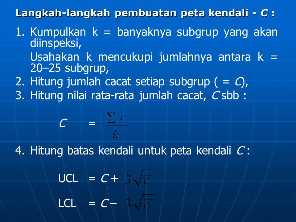 Kumpulkan k = banyaknya subgrup yang akan diinspeksi,