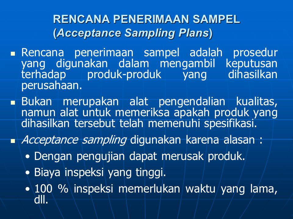 RENCANA PENERIMAAN SAMPEL (Acceptance Sampling Plans)