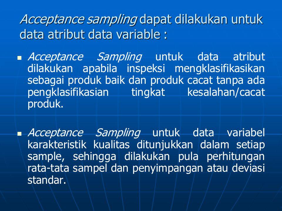 Acceptance sampling dapat dilakukan untuk data atribut data variable :