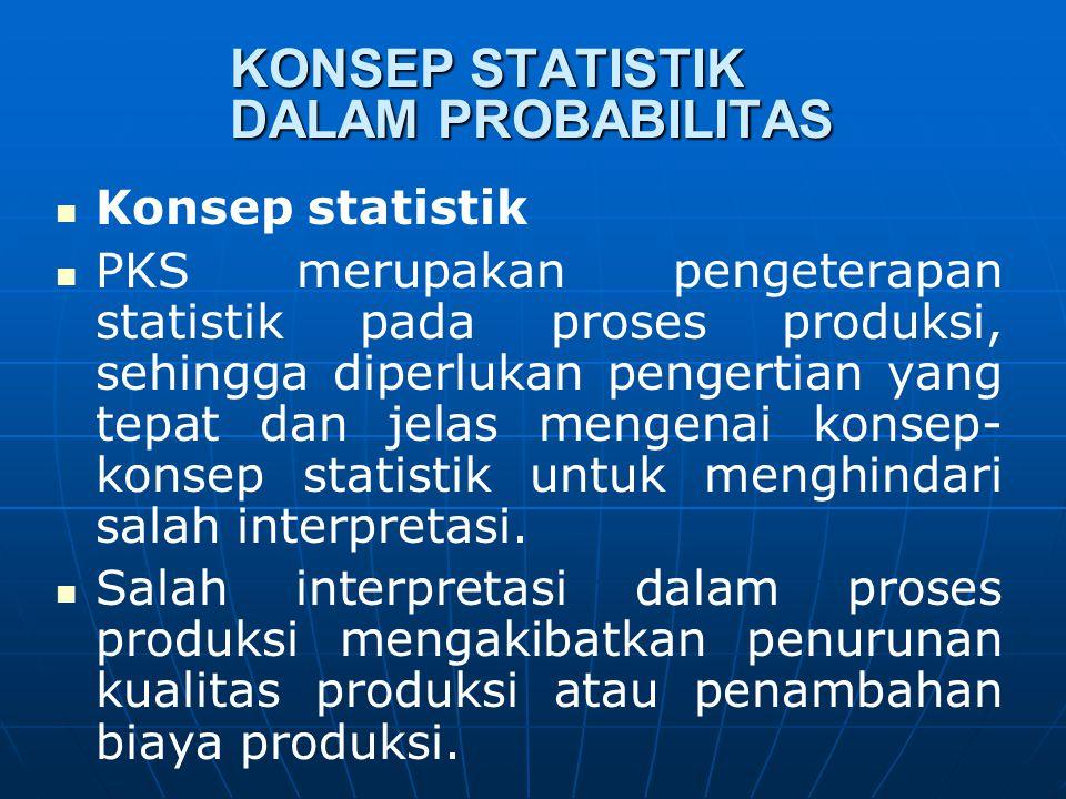 KONSEP STATISTIK DALAM PROBABILITAS