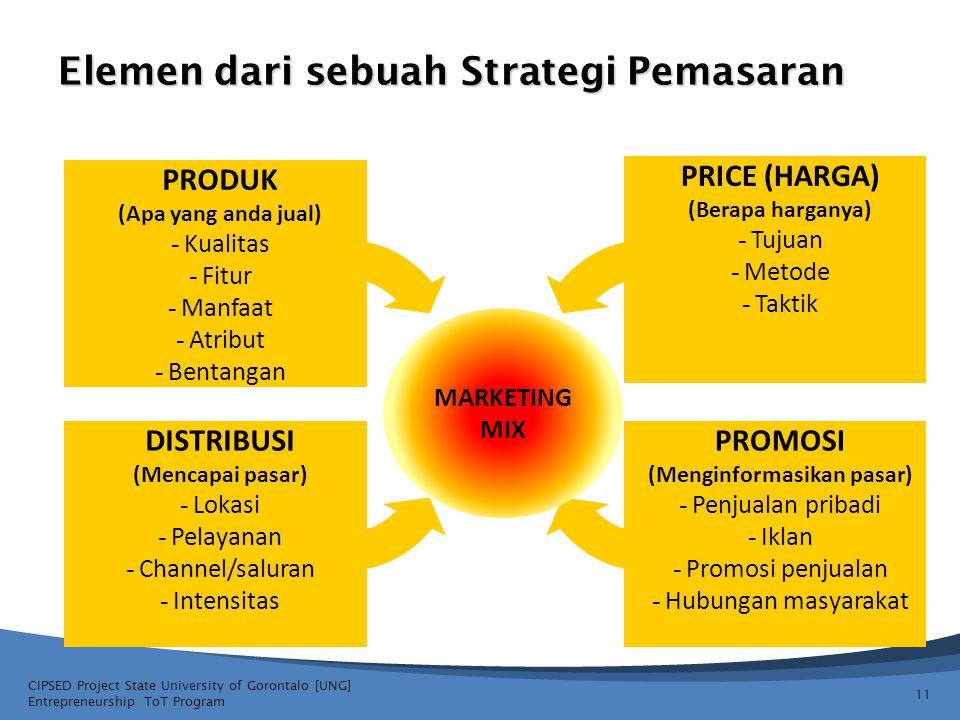 Elemen dari sebuah Strategi Pemasaran