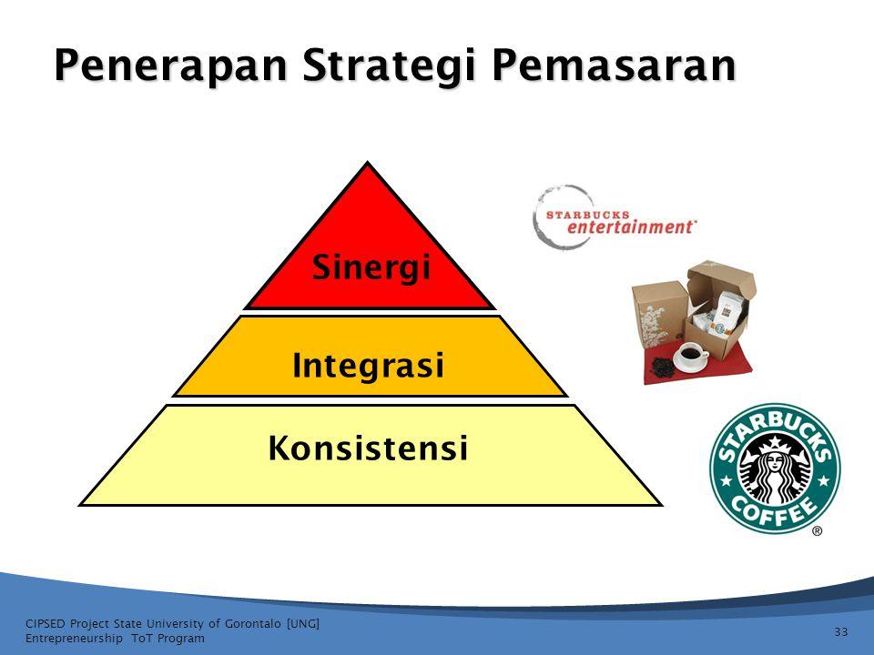 Penerapan Strategi Pemasaran