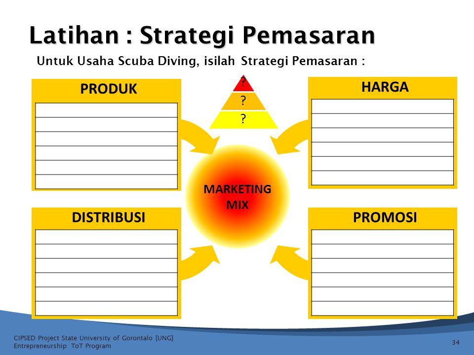 Latihan : Strategi Pemasaran